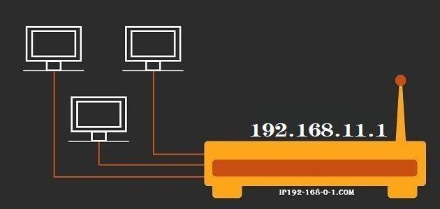 192.168.11.1 IP Admin Login, Username & Password Guide